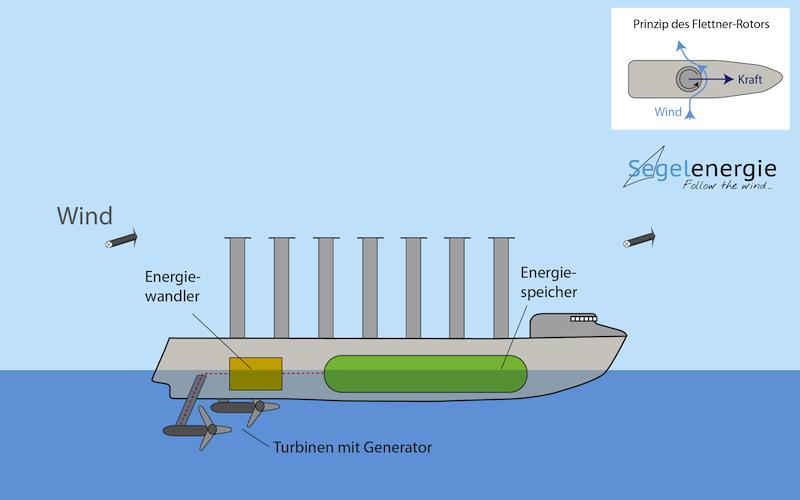 Energieschiff_Drache_800x500